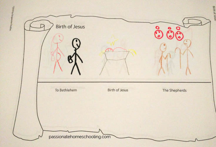 Birth Of Jesus Kids Bible Study