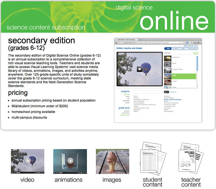 Online Secondary Science Program